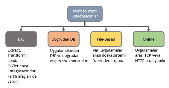SOANedir_4