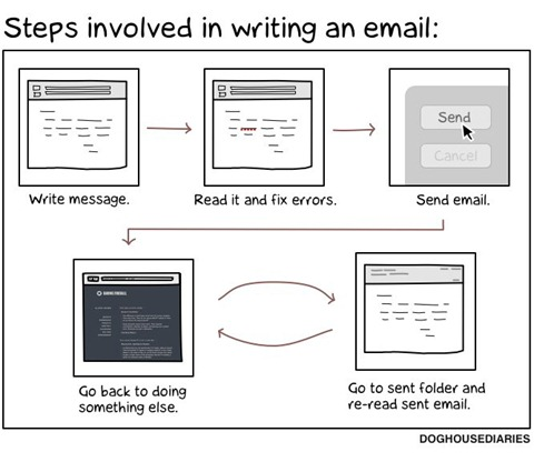 writing-email